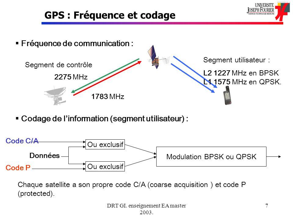 DRT GI. enseignement EA master 2003. 7 GPS : Fréquence et codage Fréquence de communication : 1783 MHz 2275 MHz Segment utilisateur : L2 1227 MHz en B