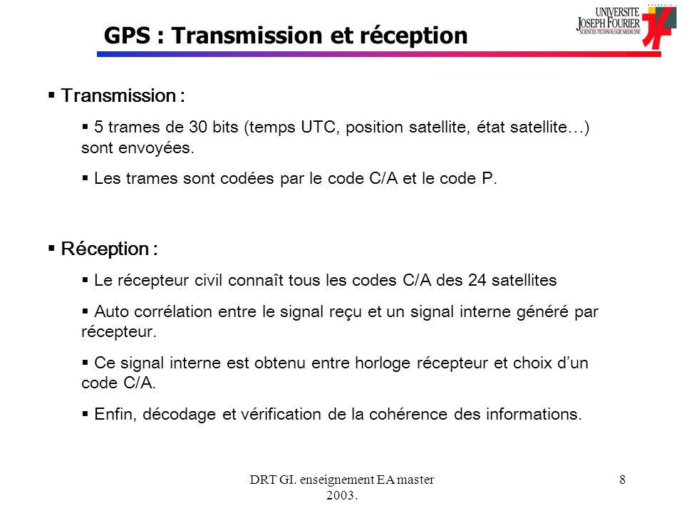 DRT GI.enseignement EA master 2003. 19 GSM : Généralités Source : Digitel Espagne.