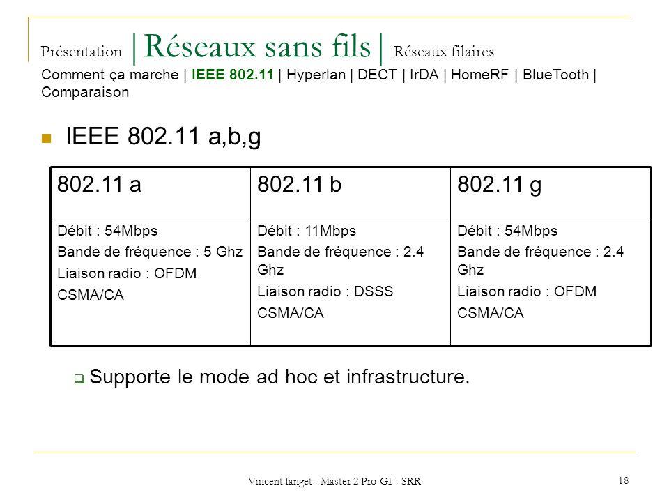 Vincent fanget - Master 2 Pro GI - SRR 18 Présentation  Réseaux sans fils  Réseaux filaires IEEE 802.11 a,b,g Supporte le mode ad hoc et infrastructure.