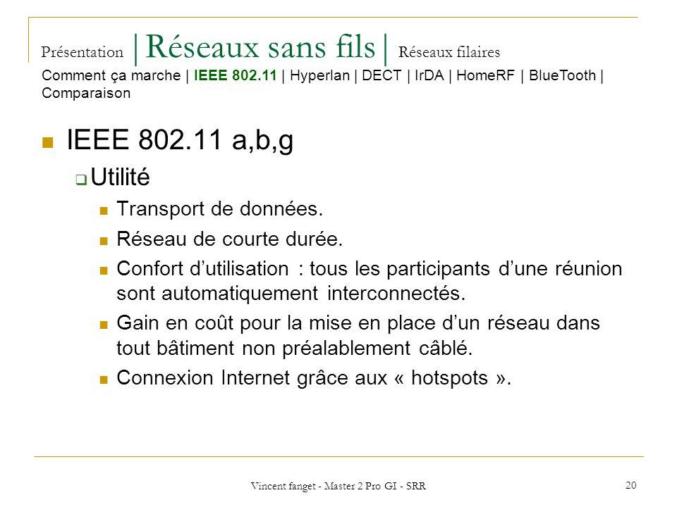 Vincent fanget - Master 2 Pro GI - SRR 20 Présentation  Réseaux sans fils  Réseaux filaires IEEE 802.11 a,b,g Utilité Transport de données.