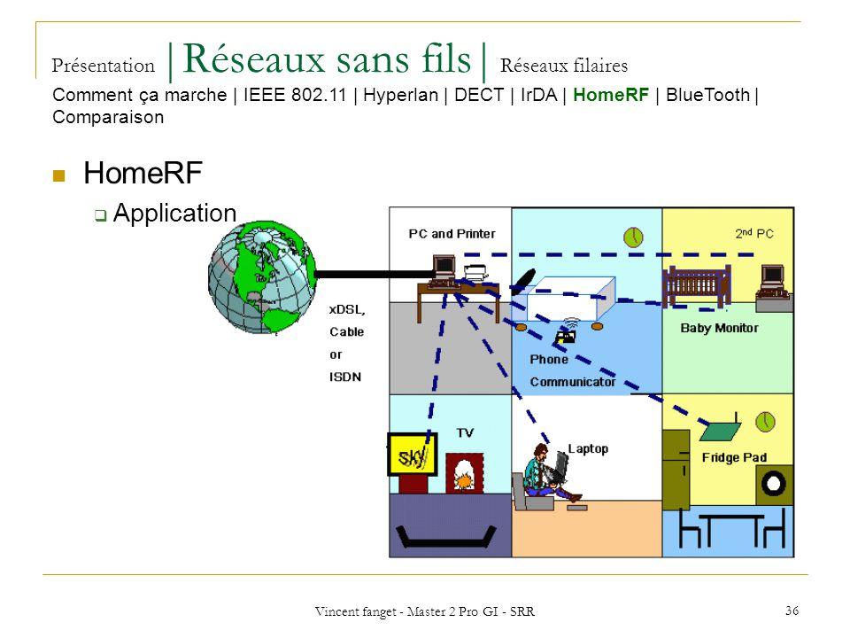 Vincent fanget - Master 2 Pro GI - SRR 36 Présentation  Réseaux sans fils  Réseaux filaires HomeRF Application Comment ça marche   IEEE 802.11   Hyperlan   DECT   IrDA   HomeRF   BlueTooth   Comparaison