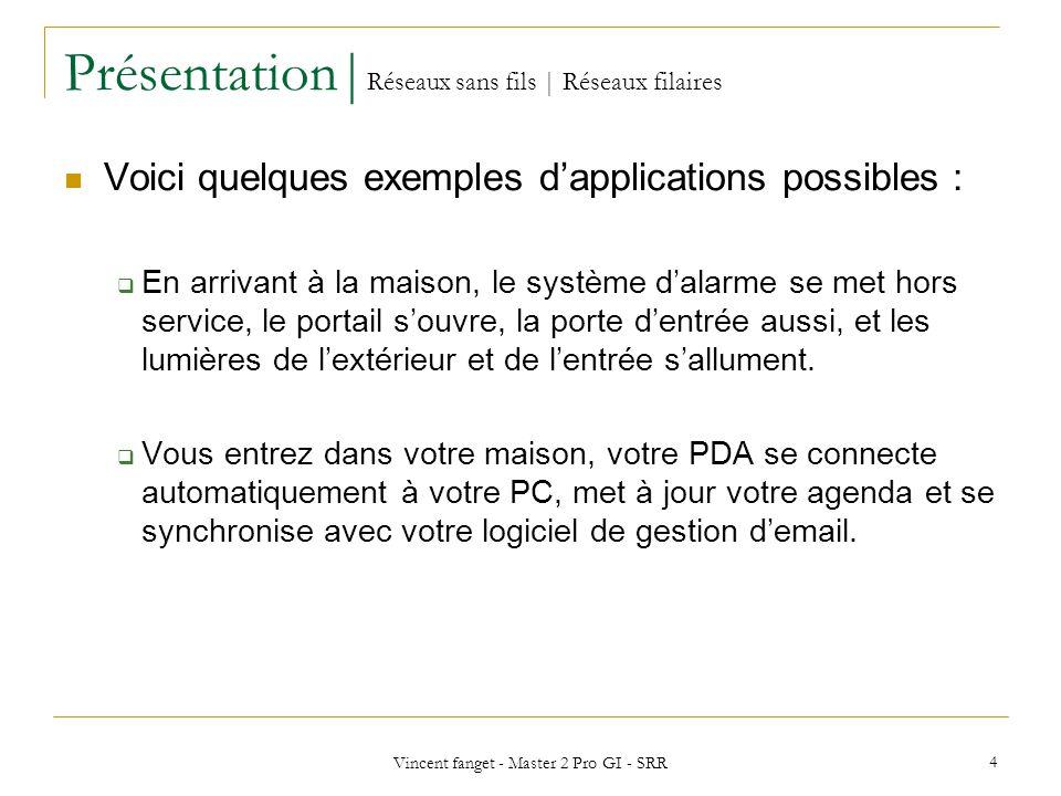 Vincent fanget - Master 2 Pro GI - SRR 45 Sommaire Présentation Les réseaux sans fils Comment ça marche .