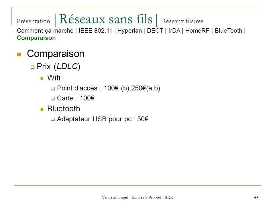Vincent fanget - Master 2 Pro GI - SRR 44 Présentation  Réseaux sans fils  Réseaux filaires Comparaison Prix (LDLC) Wifi Point daccès : 100 (b),250(a,b) Carte : 100 Bluetooth Adaptateur USB pour pc : 50 Comment ça marche   IEEE 802.11   Hyperlan   DECT   IrDA   HomeRF   BlueTooth   Comparaison