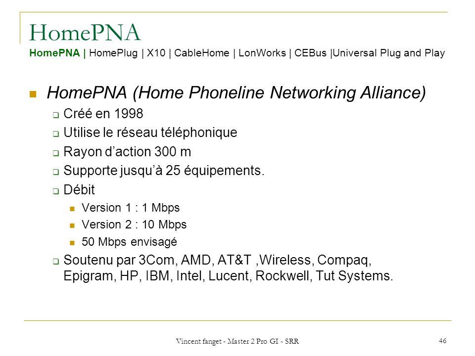 Vincent fanget - Master 2 Pro GI - SRR 46 HomePNA HomePNA (Home Phoneline Networking Alliance) Créé en 1998 Utilise le réseau téléphonique Rayon daction 300 m Supporte jusquà 25 équipements.