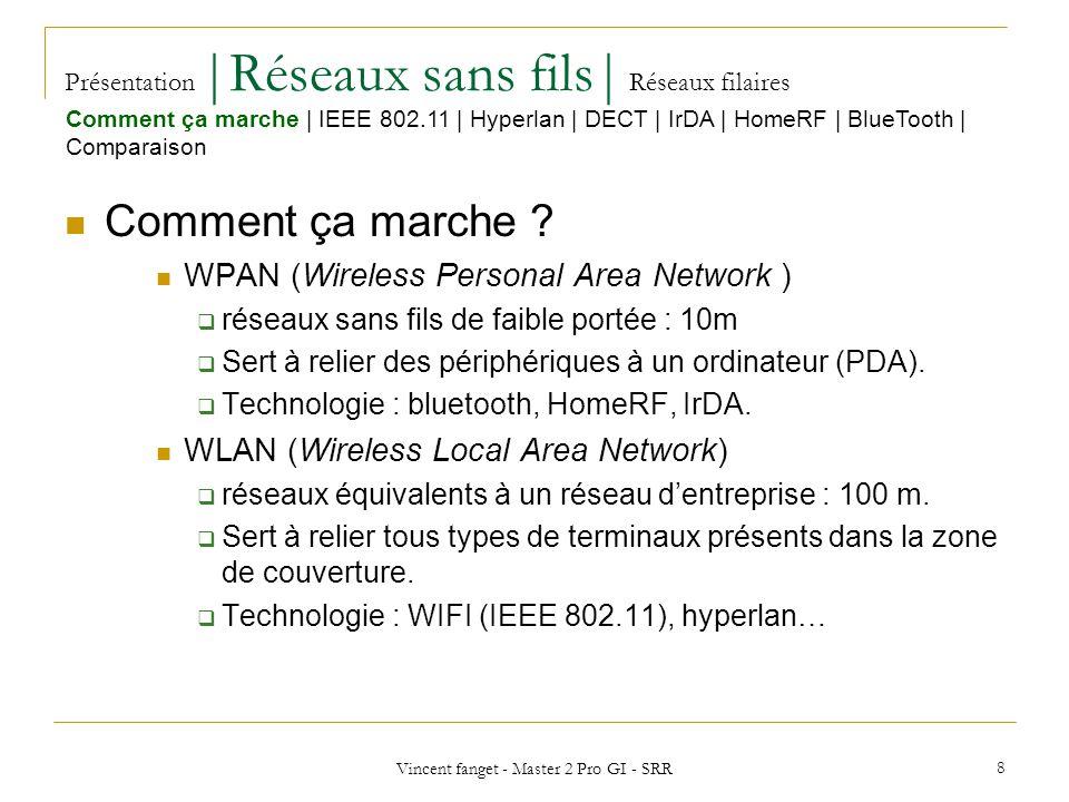 Vincent fanget - Master 2 Pro GI - SRR 19 Présentation |Réseaux sans fils| Réseaux filaires IEEE 802.11 a,b,g Comment ça marche | IEEE 802.11 | Hyperlan | DECT | IrDA | HomeRF | BlueTooth | Comparaison