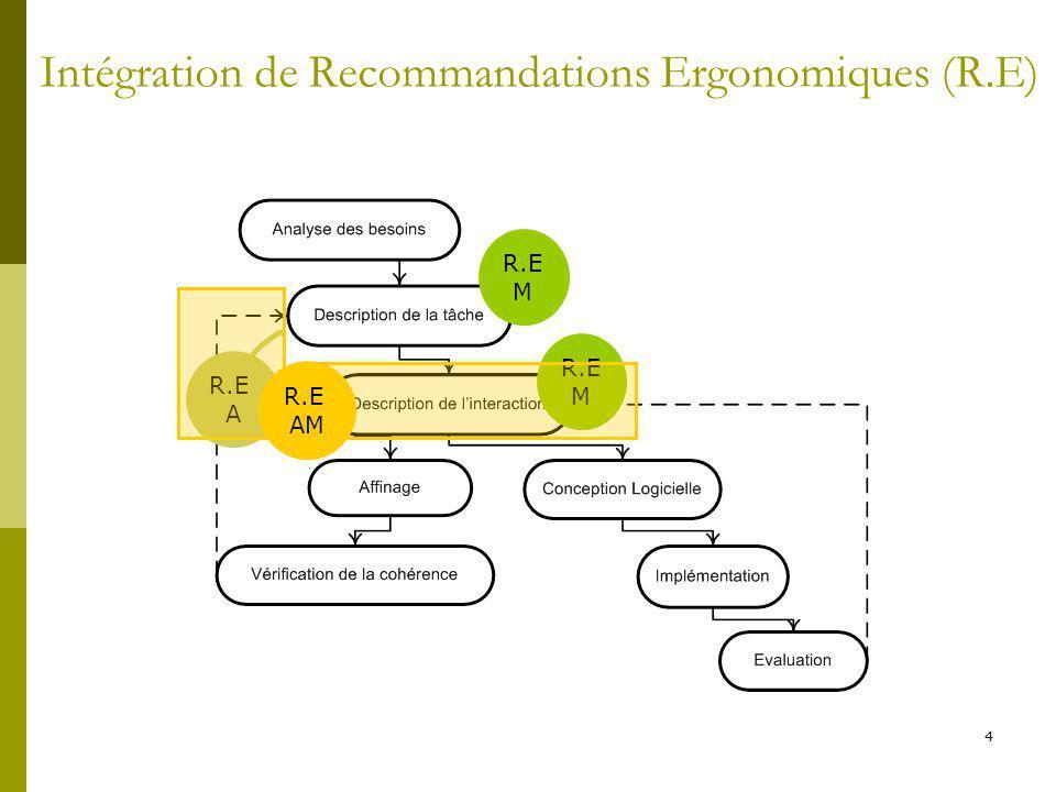 5 … Mes attentes Modèles ASUR ou K-MAD changent Déclenchement dune règle Déclenchement dune R.E Comment identifier les changements.