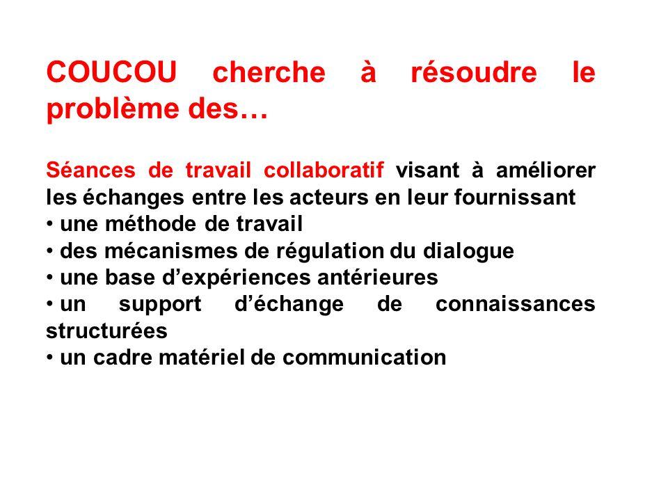 COUCOU cherche à résoudre le problème des… Séances de travail collaboratif visant à améliorer les échanges entre les acteurs en leur fournissant une méthode de travail des mécanismes de régulation du dialogue une base dexpériences antérieures un support déchange de connaissances structurées un cadre matériel de communication
