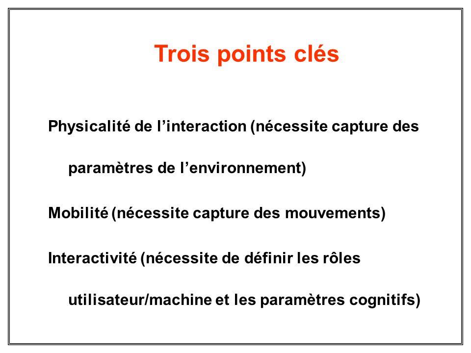 Trois points clés Physicalité de linteraction (nécessite capture des paramètres de lenvironnement) Mobilité (nécessite capture des mouvements) Interactivité (nécessite de définir les rôles utilisateur/machine et les paramètres cognitifs)