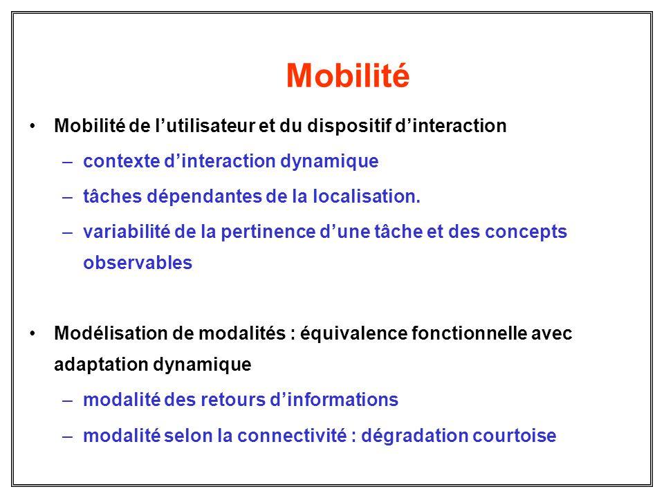 Mobilité Mobilité de lutilisateur et du dispositif dinteraction –contexte dinteraction dynamique –tâches dépendantes de la localisation.