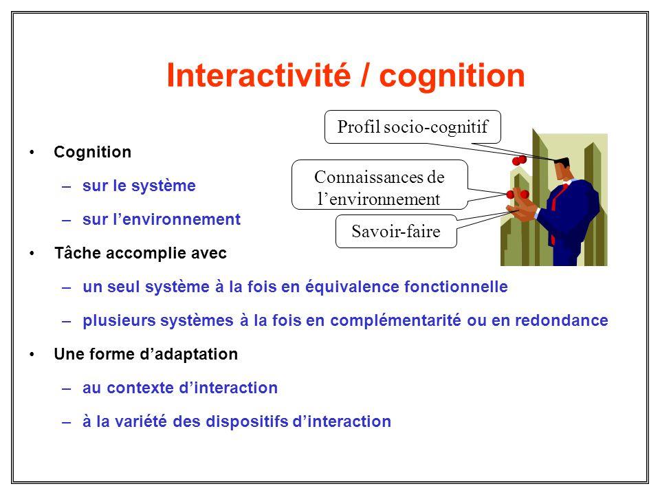 Interactivité / cognition Cognition –sur le système –sur lenvironnement Tâche accomplie avec –un seul système à la fois en équivalence fonctionnelle –plusieurs systèmes à la fois en complémentarité ou en redondance Une forme dadaptation –au contexte dinteraction –à la variété des dispositifs dinteraction Profil socio-cognitif Connaissances de lenvironnement Savoir-faire