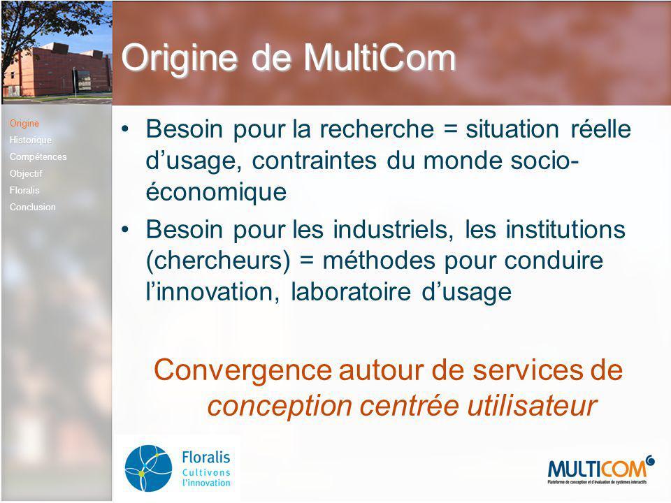 Origine de MultiCom Besoin pour la recherche = situation réelle dusage, contraintes du monde socio- économique Besoin pour les industriels, les instit