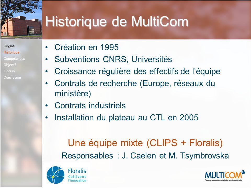 Historique de MultiCom Création en 1995 Subventions CNRS, Universités Croissance régulière des effectifs de léquipe Contrats de recherche (Europe, rés