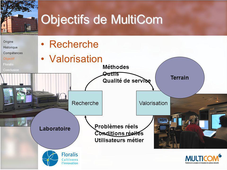 Objectifs de MultiCom Recherche Valorisation Origine Historique Historique Compétences Compétences Objectif Objectif Floralis Floralis Conclusion Conc