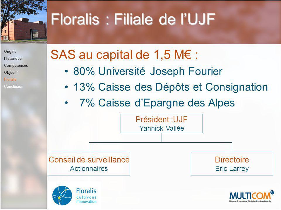 Floralis : Filiale de lUJF SAS au capital de 1,5 M : 80% Université Joseph Fourier 13% Caisse des Dépôts et Consignation 7% Caisse dEpargne des Alpes