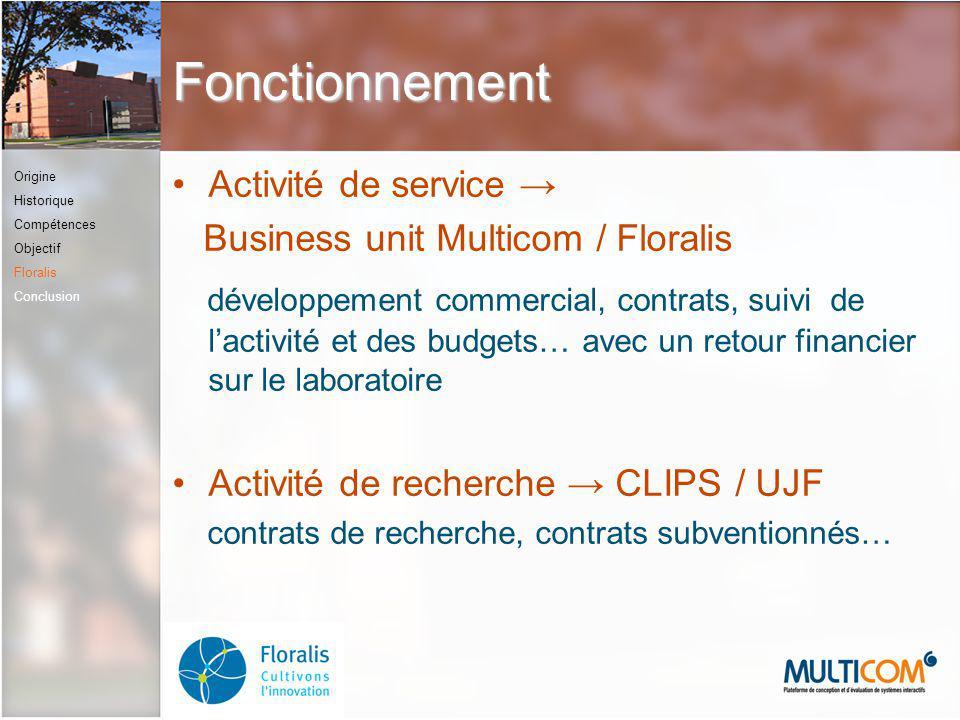 Fonctionnement Activité de service Business unit Multicom / Floralis développement commercial, contrats, suivi de lactivité et des budgets… avec un re