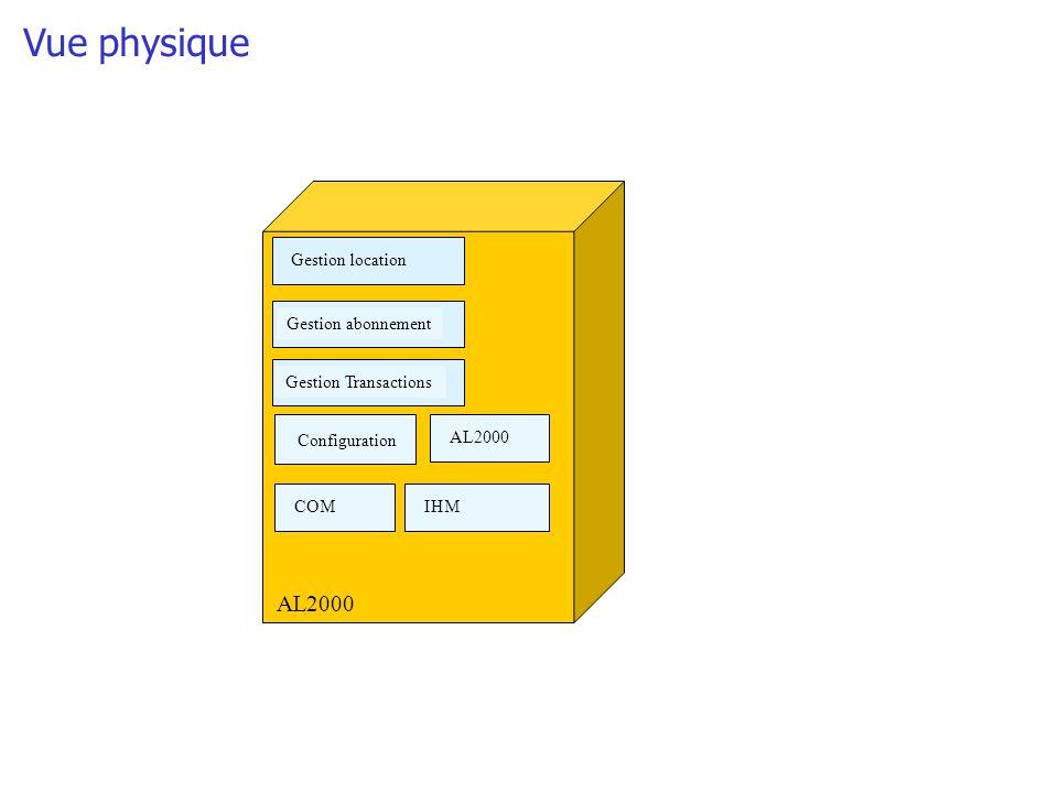 AL2000 Gestion location Gestion abonnement Configuration COMIHM Vue physique Gestion Transactions AL2000