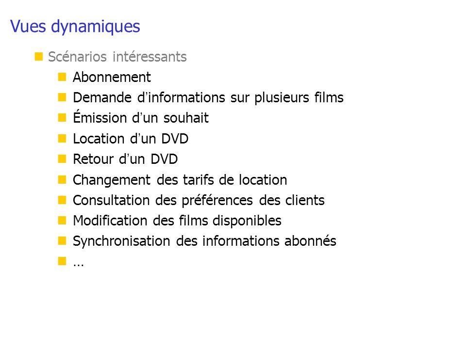Vues dynamiques Scénarios intéressants Abonnement Demande d informations sur plusieurs films Émission d un souhait Location d un DVD Retour d un DVD C