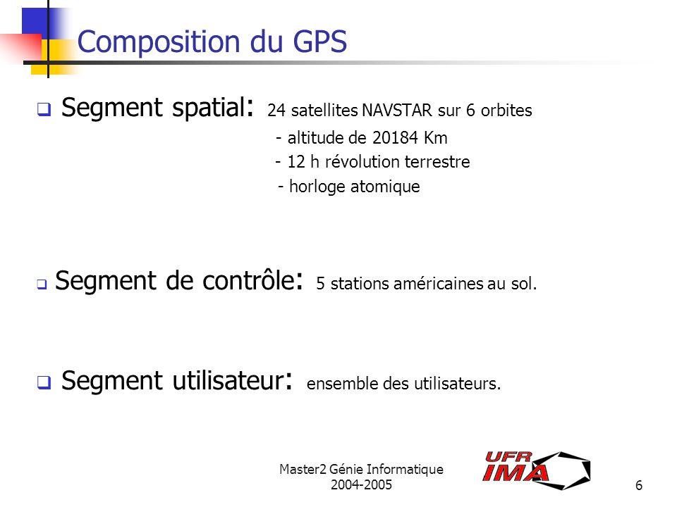 Source ESA Master2 Génie Informatique 2004-200517 Egnos : Composition Trois répéteurs installés dans les satellites géostationnaires (Immarsat- III et Artemis) Segment sol : - 30 stations de télémétrie et de contrôle dintégrité - quatre centres de contrôle principaux - 6 stations de liaison montante