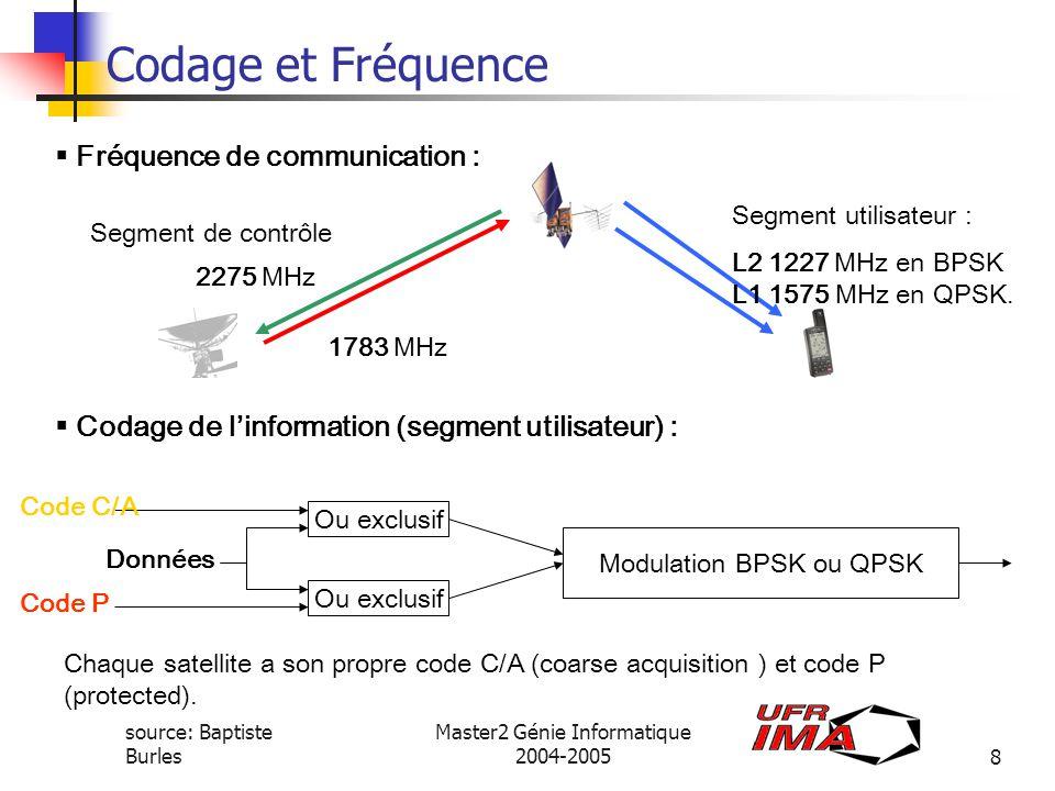 Master2 Génie Informatique 2004-20059 GPS conclusion Utilisation gratuite mais pas de garantie de fonctionnement Signal non accessible dans environnement fermé Couverture non intégrale de la planète Possibilité de services à valeur ajoutée payants.
