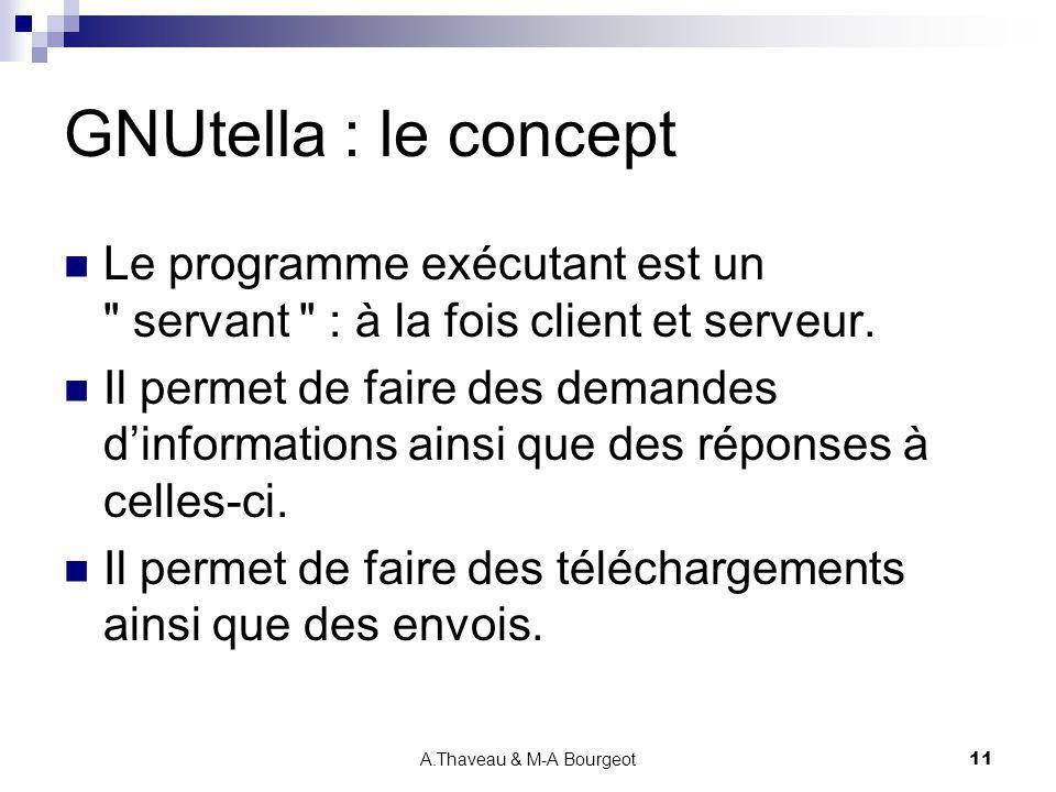 A.Thaveau & M-A Bourgeot11 GNUtella : le concept Le programme exécutant est un
