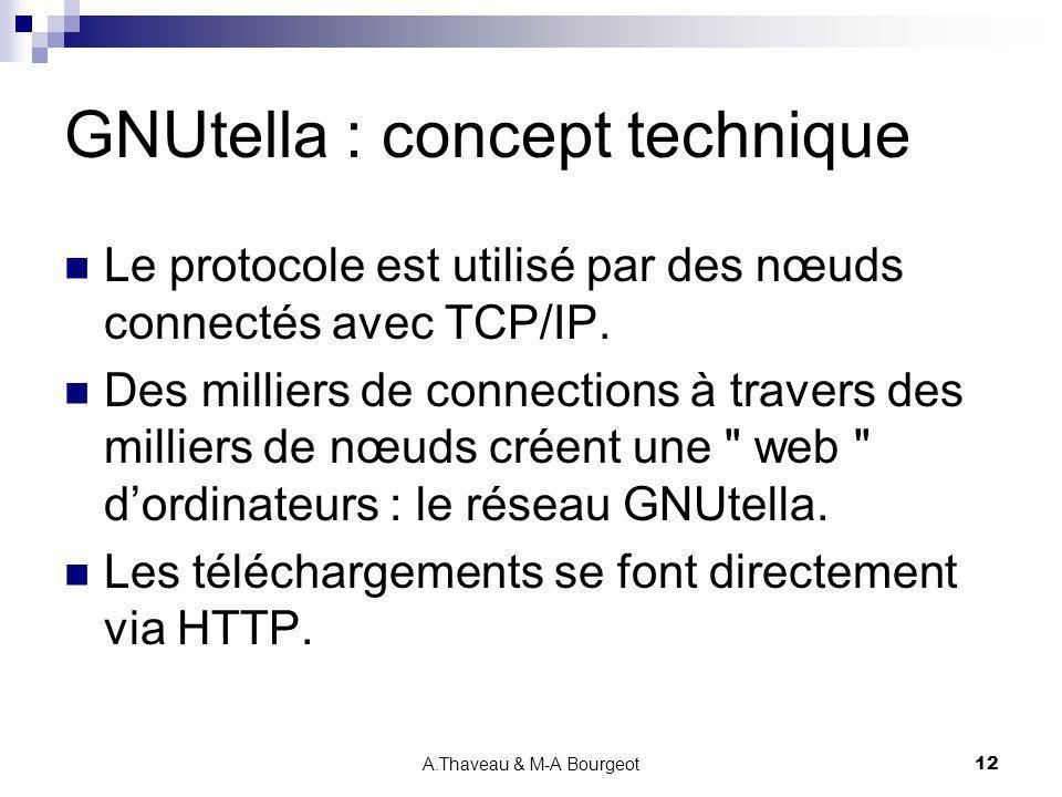 A.Thaveau & M-A Bourgeot12 GNUtella : concept technique Le protocole est utilisé par des nœuds connectés avec TCP/IP. Des milliers de connections à tr