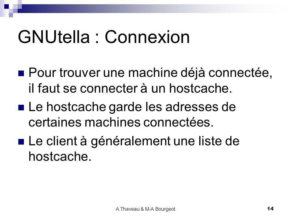 A.Thaveau & M-A Bourgeot14 GNUtella : Connexion Pour trouver une machine déjà connectée, il faut se connecter à un hostcache. Le hostcache garde les a