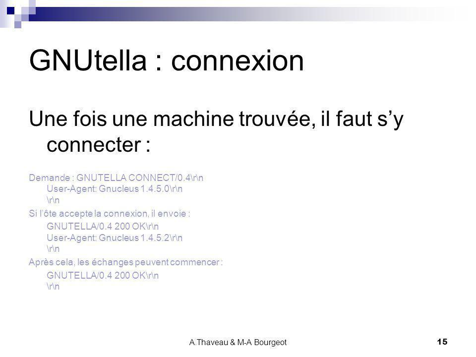 A.Thaveau & M-A Bourgeot15 GNUtella : connexion Une fois une machine trouvée, il faut sy connecter : Demande : GNUTELLA CONNECT/0.4\r\n User-Agent: Gn