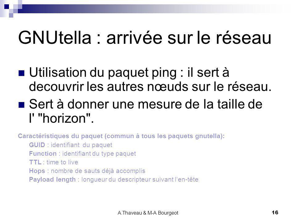 A.Thaveau & M-A Bourgeot16 GNUtella : arrivée sur le réseau Utilisation du paquet ping : il sert à decouvrir les autres nœuds sur le réseau. Sert à do