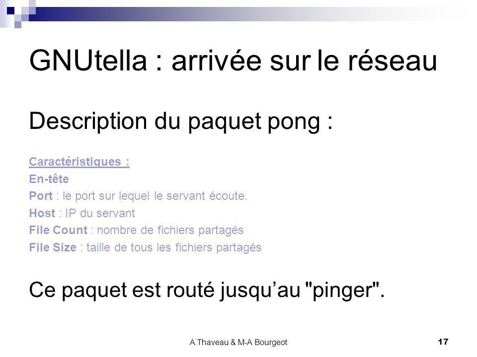 A.Thaveau & M-A Bourgeot17 GNUtella : arrivée sur le réseau Description du paquet pong : Caractéristiques : En-tête Port : le port sur lequel le serva