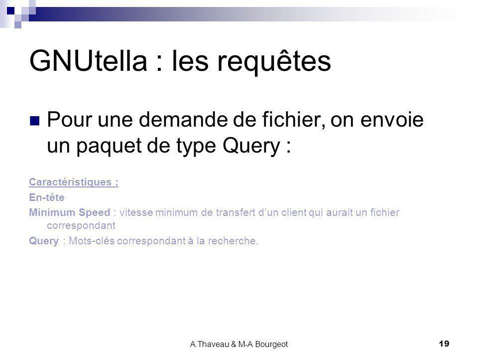 A.Thaveau & M-A Bourgeot19 GNUtella : les requêtes Pour une demande de fichier, on envoie un paquet de type Query : Caractéristiques : En-tête Minimum