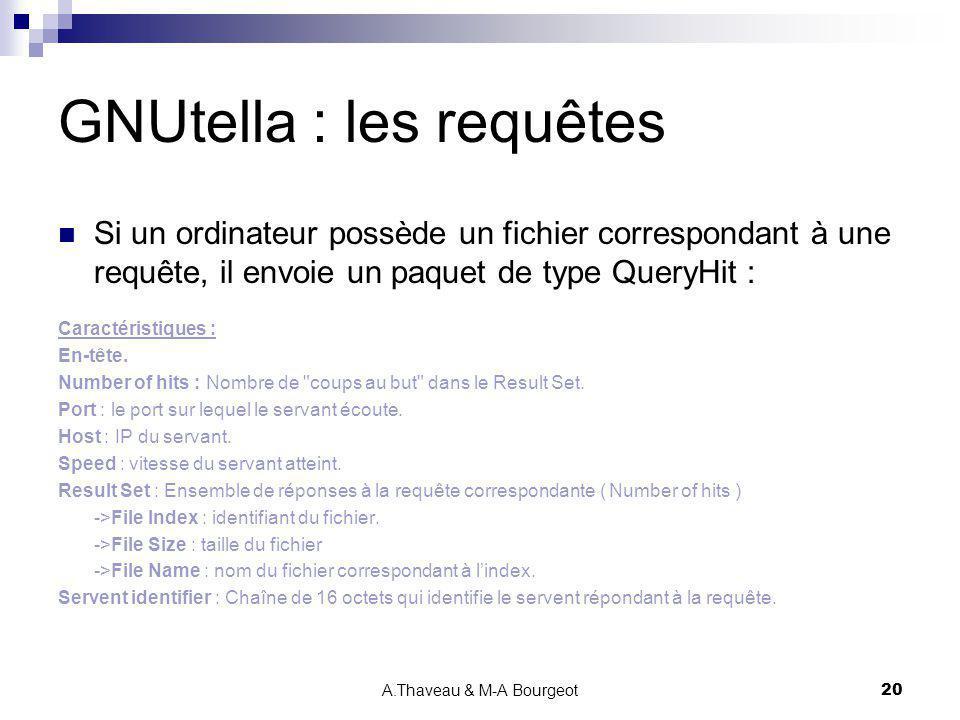 A.Thaveau & M-A Bourgeot20 GNUtella : les requêtes Si un ordinateur possède un fichier correspondant à une requête, il envoie un paquet de type QueryH