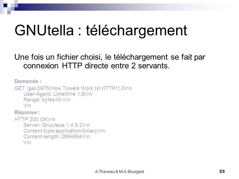 A.Thaveau & M-A Bourgeot23 GNUtella : téléchargement Une fois un fichier choisi, le téléchargement se fait par connexion HTTP directe entre 2 servants