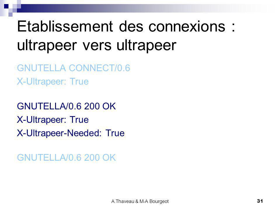 A.Thaveau & M-A Bourgeot31 Etablissement des connexions : ultrapeer vers ultrapeer GNUTELLA CONNECT/0.6 X-Ultrapeer: True GNUTELLA/0.6 200 OK X-Ultrap
