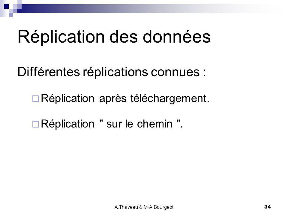 A.Thaveau & M-A Bourgeot34 Réplication des données Différentes réplications connues : Réplication après téléchargement. Réplication