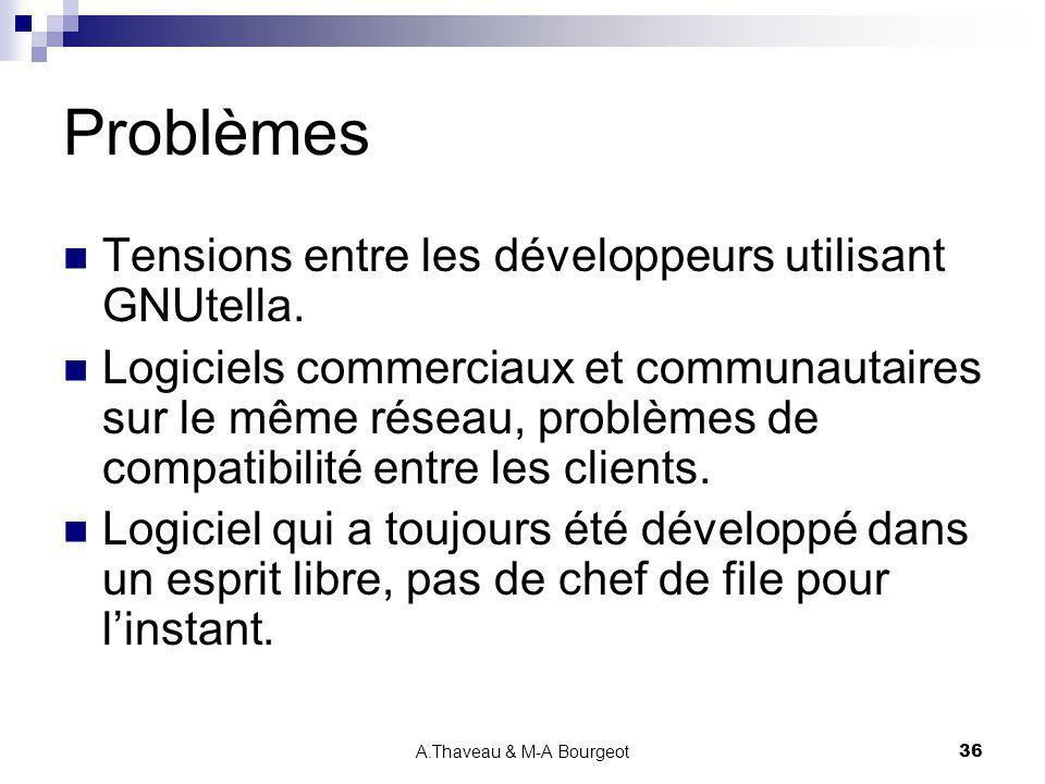 A.Thaveau & M-A Bourgeot36 Problèmes Tensions entre les développeurs utilisant GNUtella. Logiciels commerciaux et communautaires sur le même réseau, p
