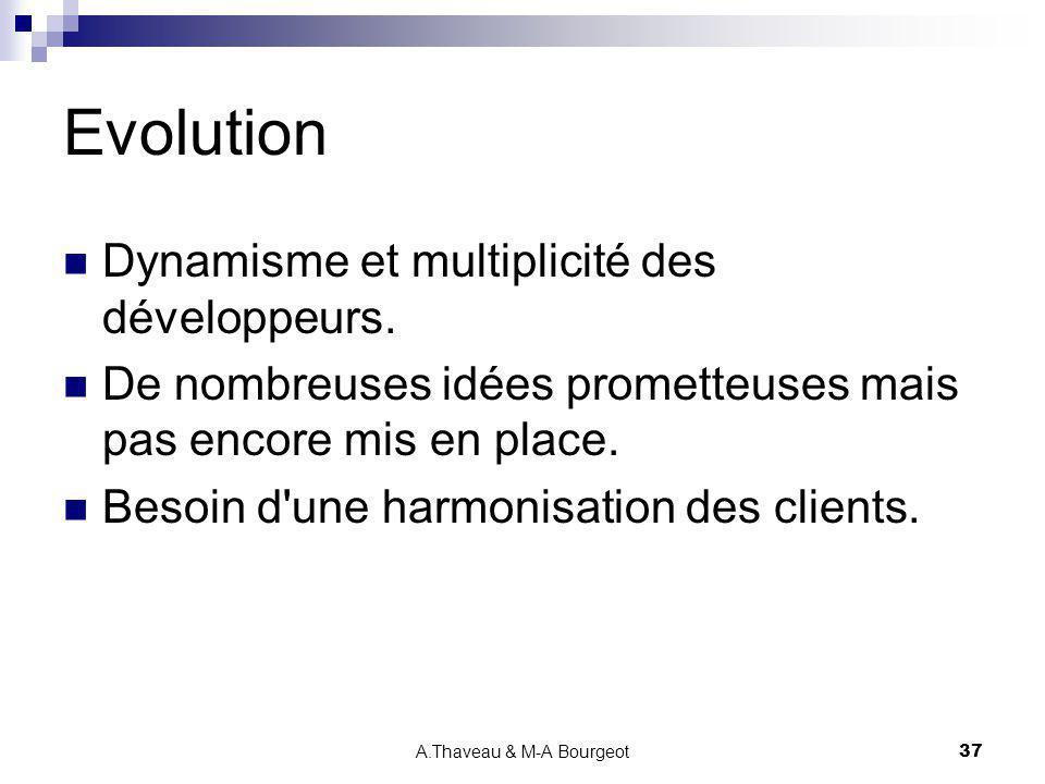 A.Thaveau & M-A Bourgeot37 Evolution Dynamisme et multiplicité des développeurs. De nombreuses idées prometteuses mais pas encore mis en place. Besoin