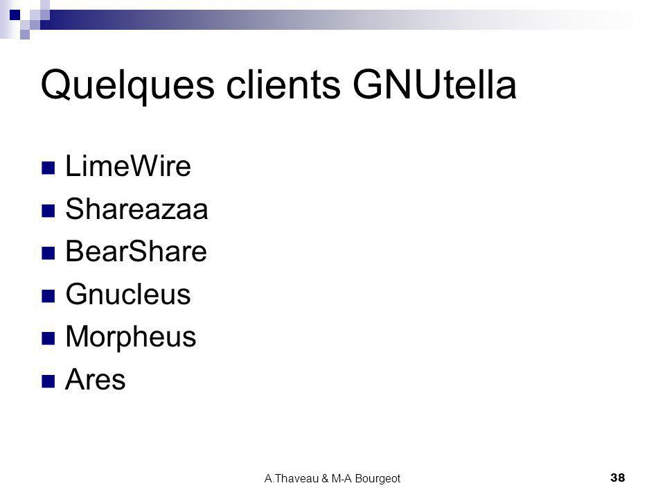 A.Thaveau & M-A Bourgeot38 Quelques clients GNUtella LimeWire Shareazaa BearShare Gnucleus Morpheus Ares