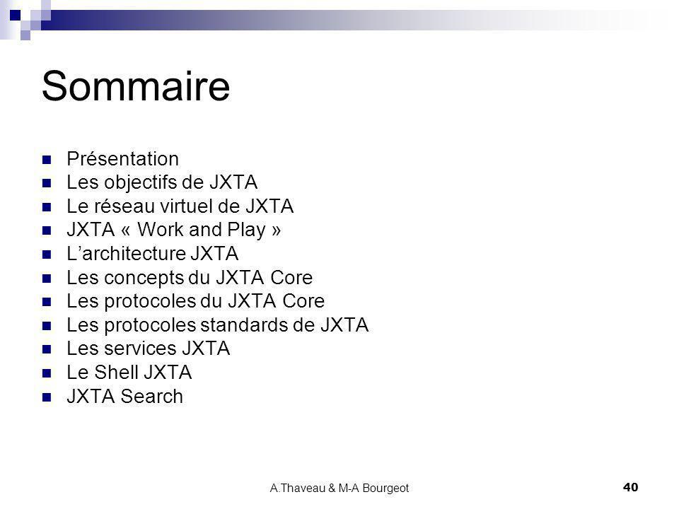 A.Thaveau & M-A Bourgeot40 Sommaire Présentation Les objectifs de JXTA Le réseau virtuel de JXTA JXTA « Work and Play » Larchitecture JXTA Les concept