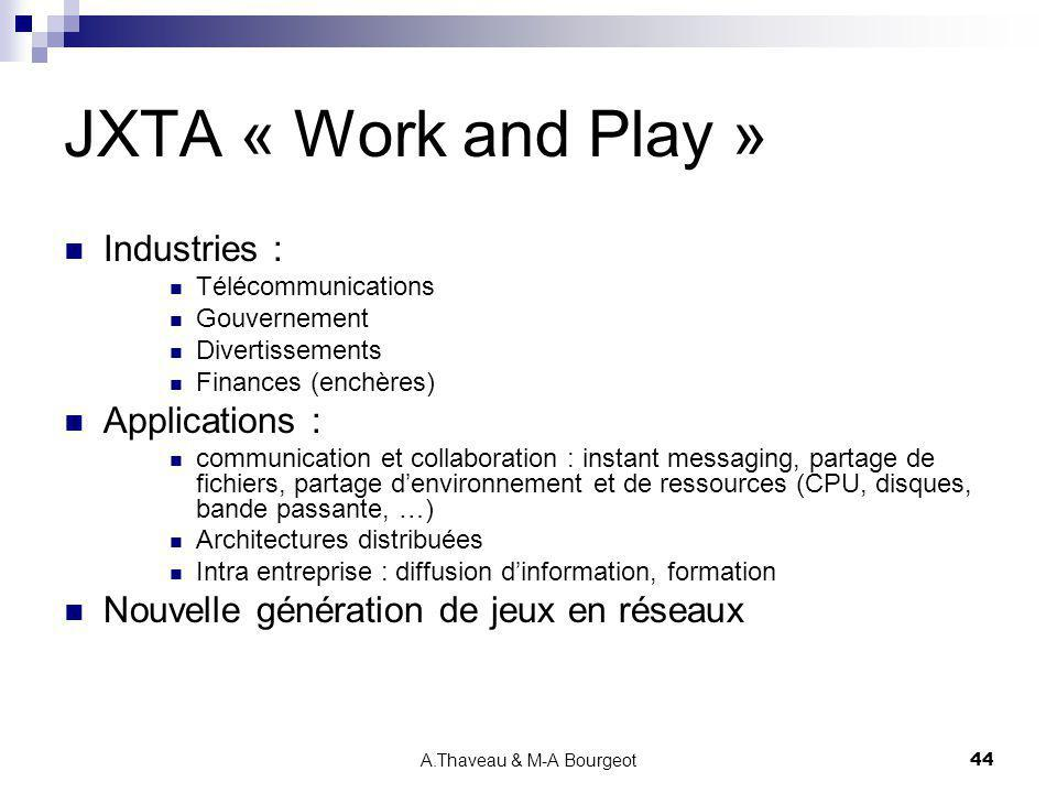 A.Thaveau & M-A Bourgeot44 JXTA « Work and Play » Industries : Télécommunications Gouvernement Divertissements Finances (enchères) Applications : comm
