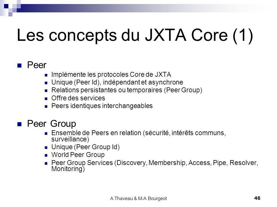 A.Thaveau & M-A Bourgeot46 Les concepts du JXTA Core (1) Peer Implémente les protocoles Core de JXTA Unique (Peer Id), indépendant et asynchrone Relat