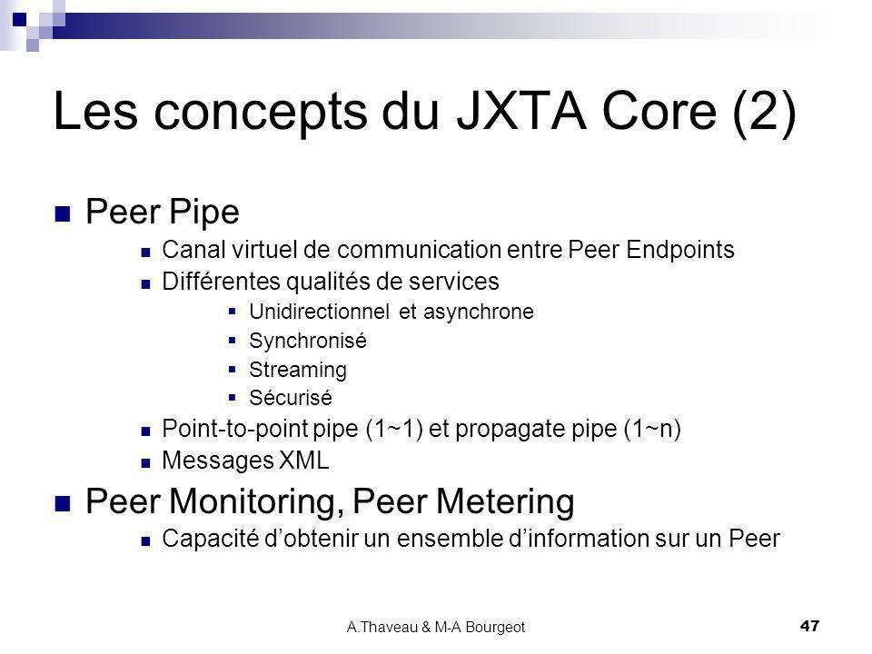 A.Thaveau & M-A Bourgeot47 Les concepts du JXTA Core (2) Peer Pipe Canal virtuel de communication entre Peer Endpoints Différentes qualités de service