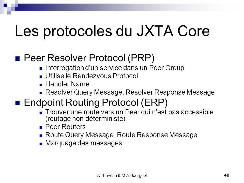 A.Thaveau & M-A Bourgeot49 Les protocoles du JXTA Core Peer Resolver Protocol (PRP) Interrogation dun service dans un Peer Group Utilise le Rendezvous