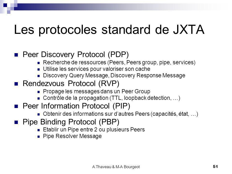 A.Thaveau & M-A Bourgeot51 Les protocoles standard de JXTA Peer Discovery Protocol (PDP) Recherche de ressources (Peers, Peers group, pipe, services)