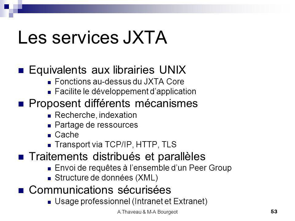 A.Thaveau & M-A Bourgeot53 Les services JXTA Equivalents aux librairies UNIX Fonctions au-dessus du JXTA Core Facilite le développement dapplication P