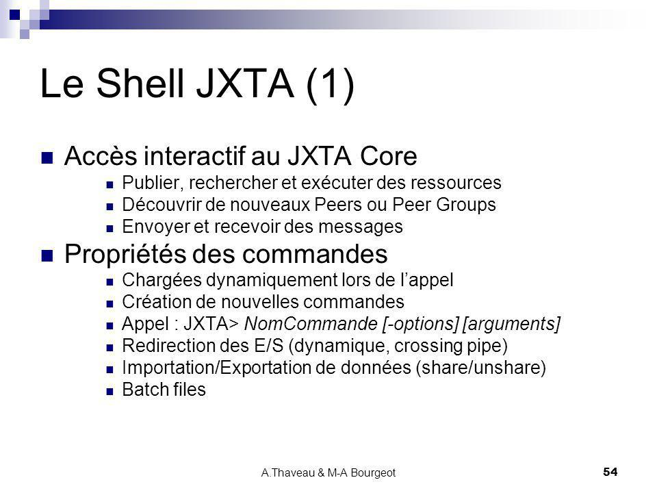 A.Thaveau & M-A Bourgeot54 Le Shell JXTA (1) Accès interactif au JXTA Core Publier, rechercher et exécuter des ressources Découvrir de nouveaux Peers