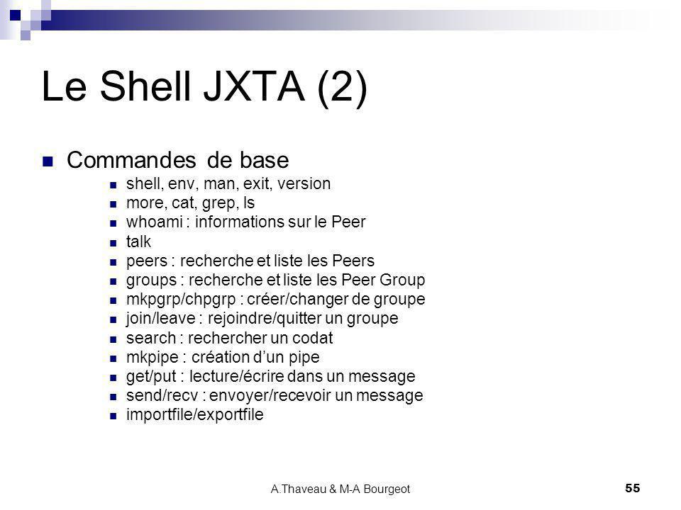 A.Thaveau & M-A Bourgeot55 Le Shell JXTA (2) Commandes de base shell, env, man, exit, version more, cat, grep, ls whoami : informations sur le Peer ta
