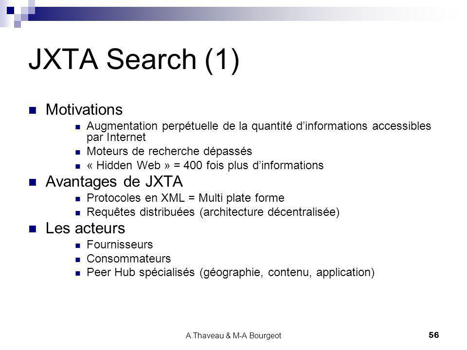 A.Thaveau & M-A Bourgeot56 JXTA Search (1) Motivations Augmentation perpétuelle de la quantité dinformations accessibles par Internet Moteurs de reche