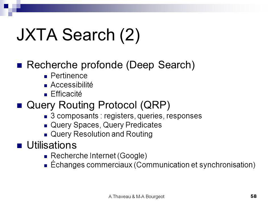 A.Thaveau & M-A Bourgeot58 JXTA Search (2) Recherche profonde (Deep Search) Pertinence Accessibilité Efficacité Query Routing Protocol (QRP) 3 composa