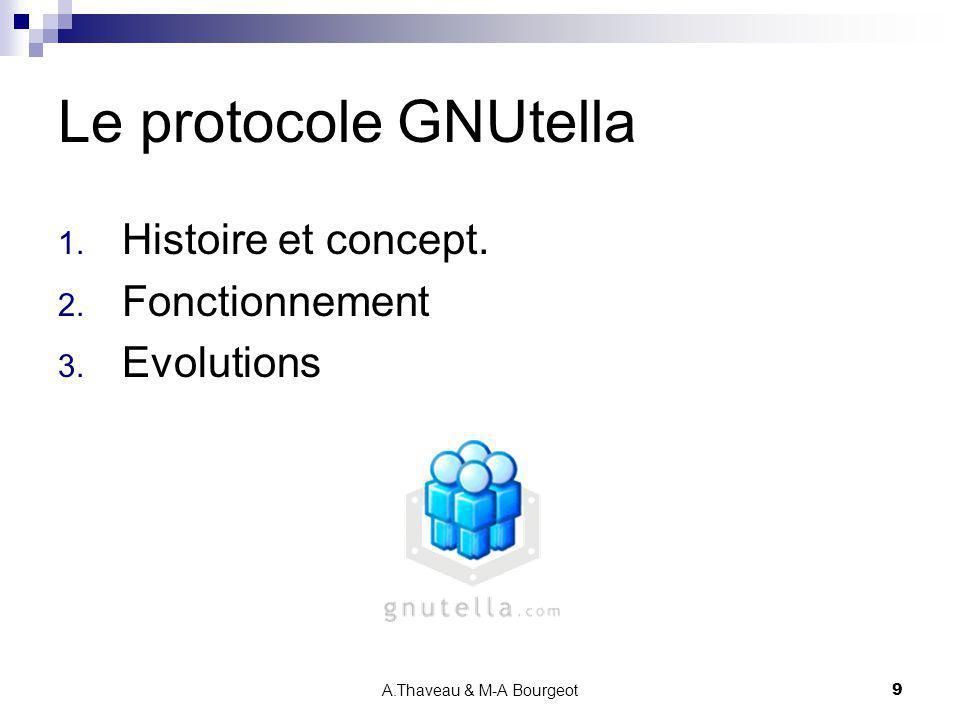 A.Thaveau & M-A Bourgeot9 Le protocole GNUtella 1. Histoire et concept. 2. Fonctionnement 3. Evolutions