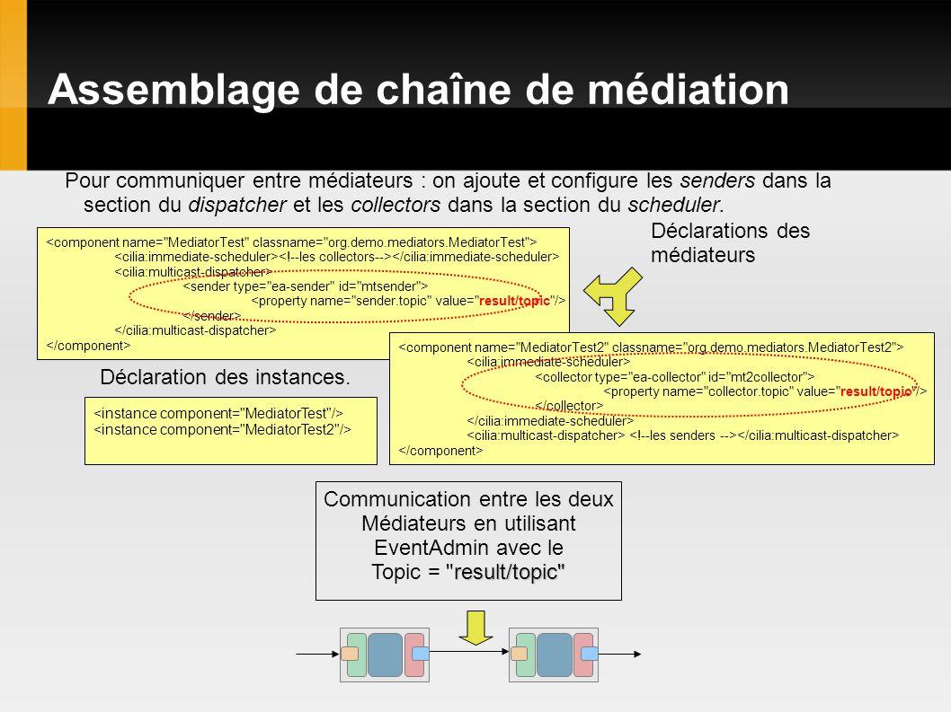 Assemblage de chaîne de médiation Pour communiquer entre médiateurs : on ajoute et configure les senders dans la section du dispatcher et les collectors dans la section du scheduler.